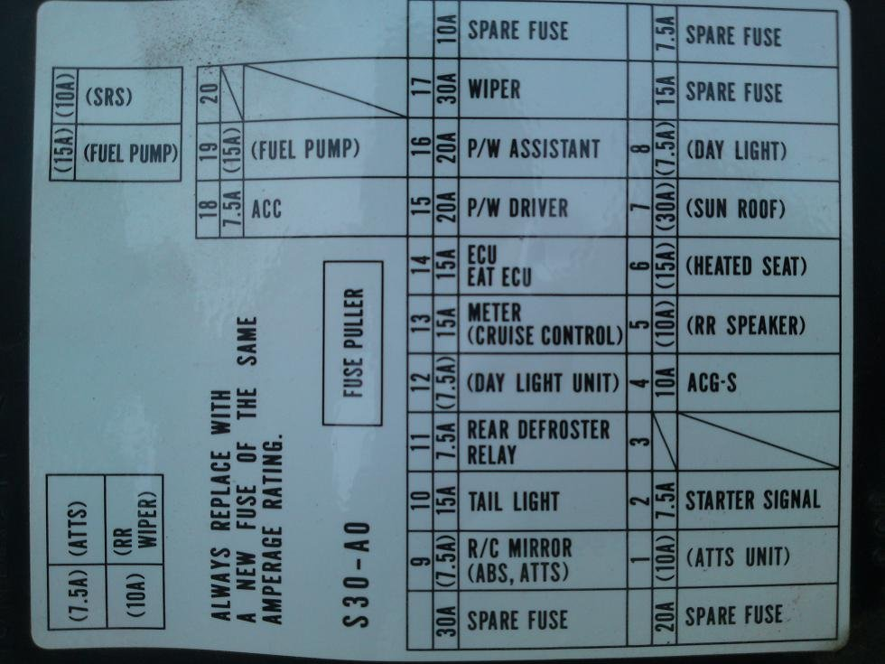 Kick panel fuse box diagram | Honda Prelude OnlineHonda Prelude Online